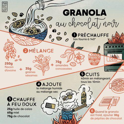 Granola-recettes-rectangle-FR